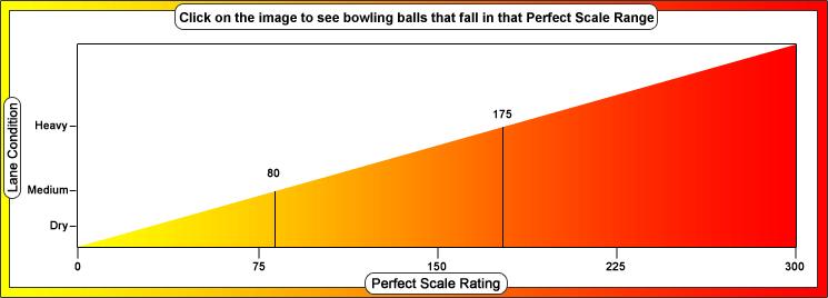 cách chọn banh bowling (4)