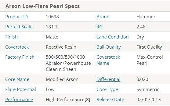 Thông số banh bowling hammer arson low flare