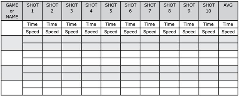 Ball speed tracking chart: use in conjunction with a stop watch and the above ball speed calculation table.
